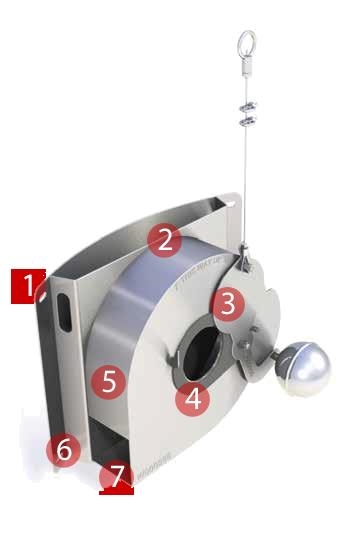 ACO Q-brake Features