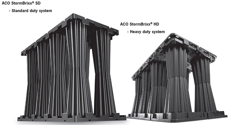 ACO StormBrixx